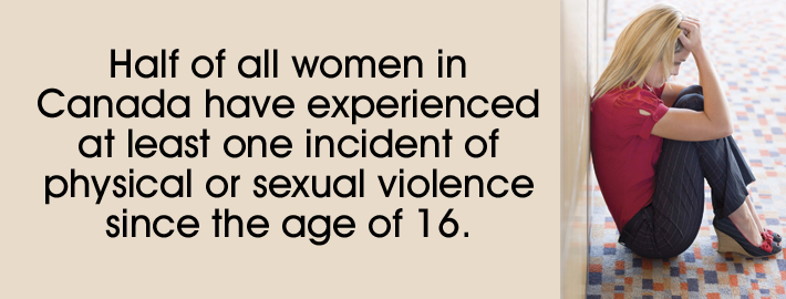 Physical or Sexual violence